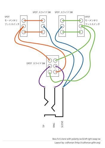 fs-6-layout