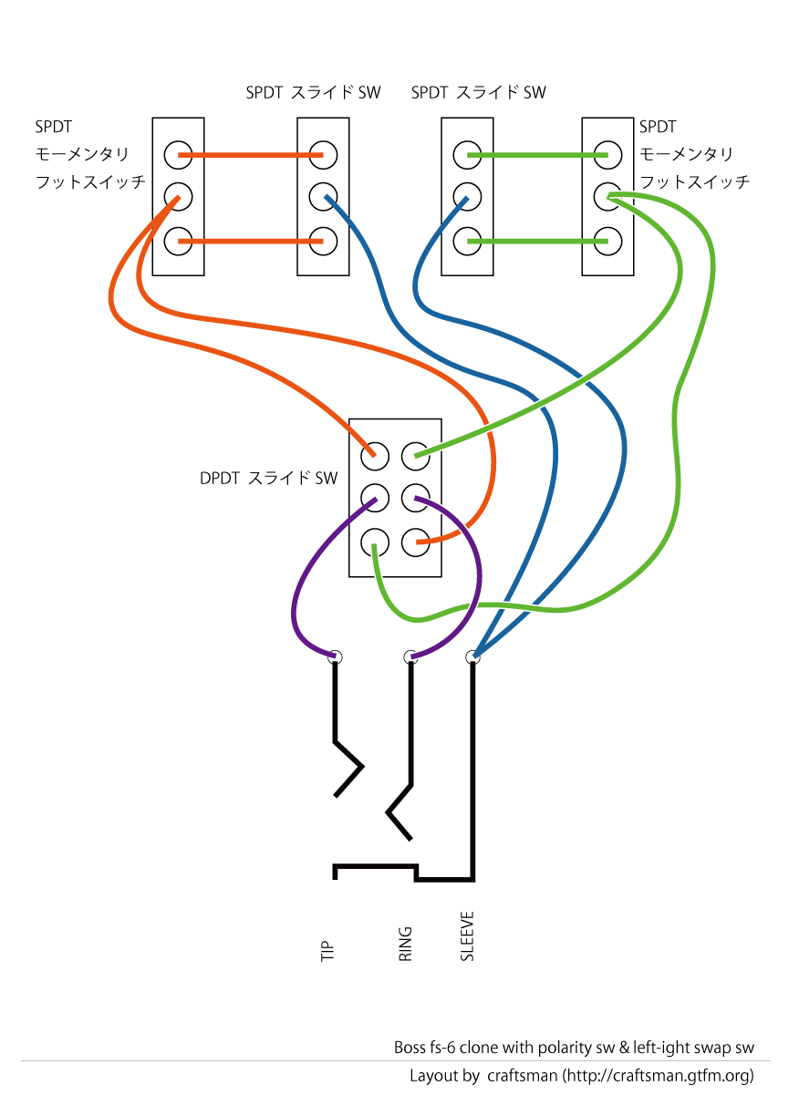 Boss Fs 6 Wiring Diagram - How To Wire A Light Fitting Diagram -  audi-a3.nescafe.jeanjaures37.fr