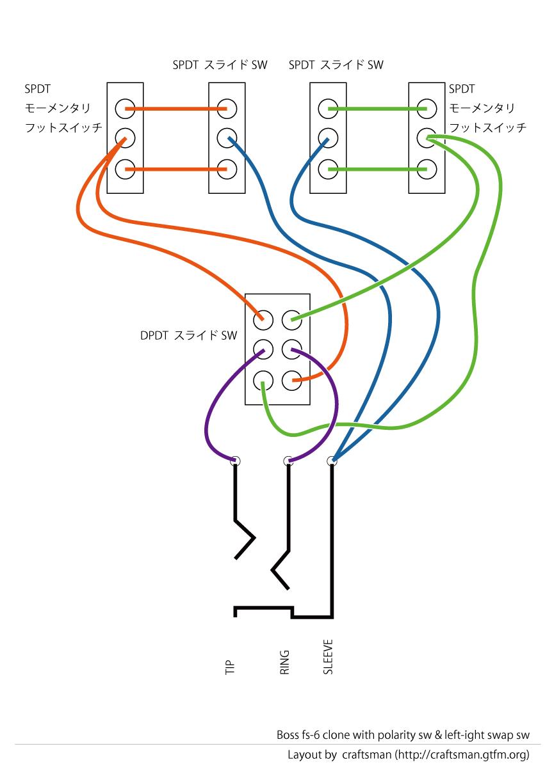 Boss Fs 6 Wiring Diagram - Husky Extension Cord Wiring Diagram -  audi-a3.nescafe.jeanjaures37.frWiring Diagram Resource