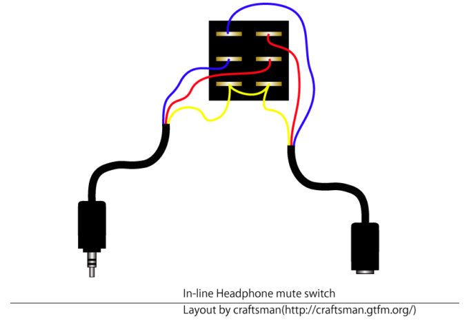 in-line headphone mute switch